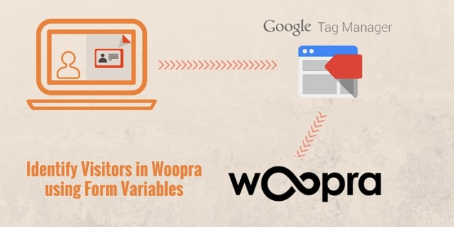 Identify users in Woopra using Forms