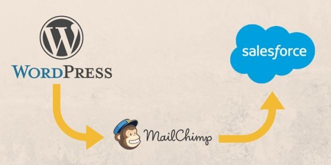 Wordpress to Salesforce