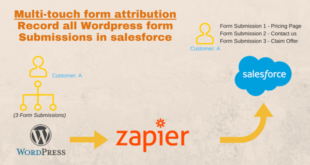Wordpress form submissions to Salesforce
