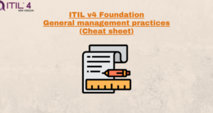 General Management Practices (cheatsheet) – ITILv4