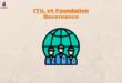 Governance – ITILv4
