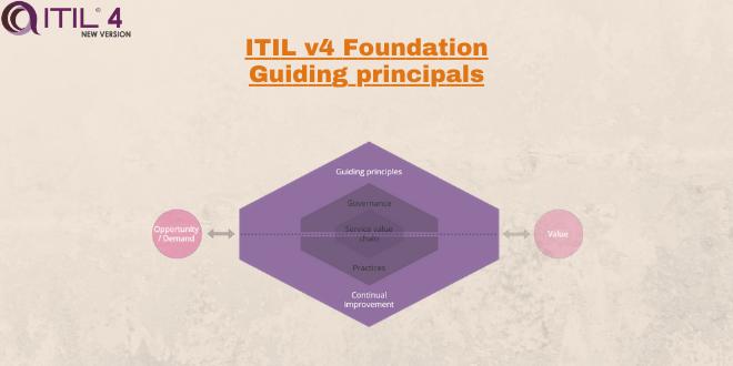 Guiding principals – ITILv4