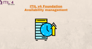 Practice – Availability management – ITILv4