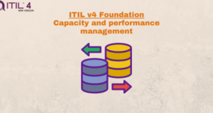 Practice – Capacity and performance management – ITILv4