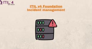 Practice – Incident management – ITILv4