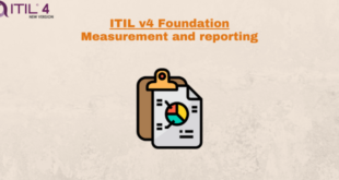 Practice – Measurement and reporting – ITILv4