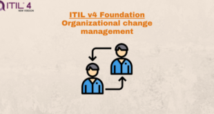Practice – Organizational change management – ITILv4