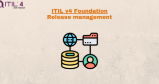 Practice – Release management – ITILv4