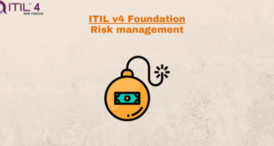 Practice – Risk management – ITILv4