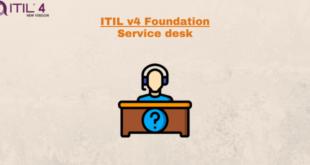 Practice – Service desk – ITILv4