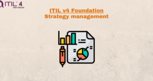 Practice – Strategy management – ITILv4
