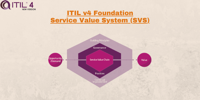 Service Value System (SVS) – ITILv4