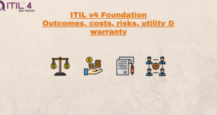 Utility warrenty outcomes costs risks – ITIL4