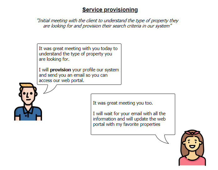 Service provisioning - ITIL